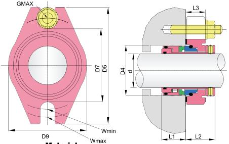 Cartridge Mechanical Seals-GWGU2 a