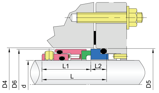 Multi-spring Mechanical Seals-GWSAI A